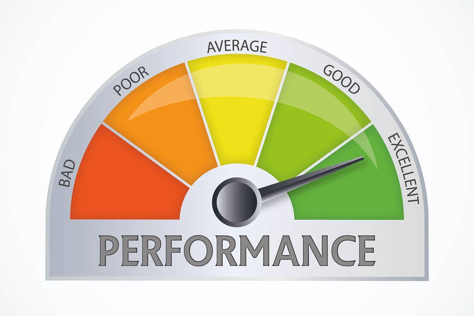 performance review hr