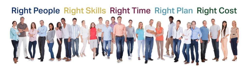 workforce decisions