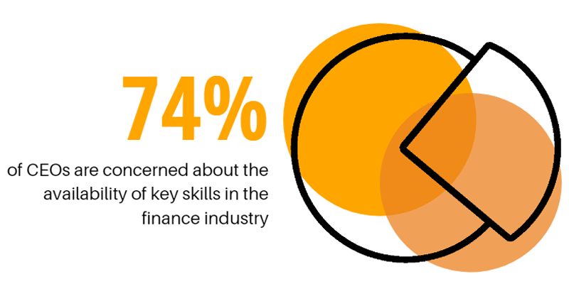 financial HR graphic